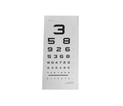 แผ่นภาพวัดสายตาสั้น-ยาว